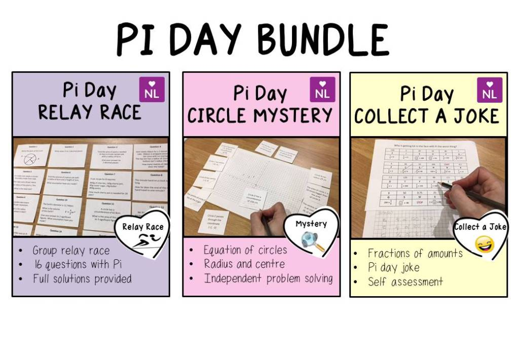 Pi day maths classroom activities